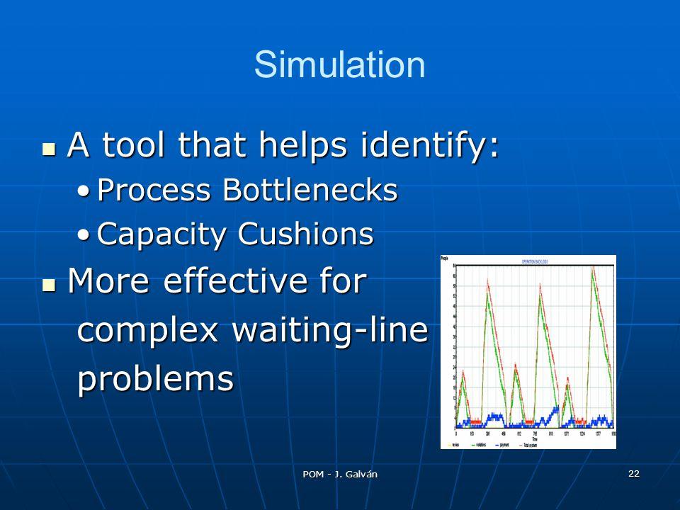 POM - J. Galván 22 Simulation A tool that helps identify: A tool that helps identify: Process BottlenecksProcess Bottlenecks Capacity CushionsCapacity