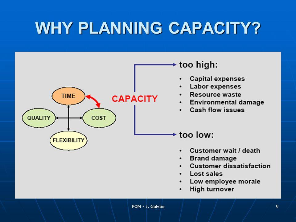 POM - J. Galván 6 WHY PLANNING CAPACITY?