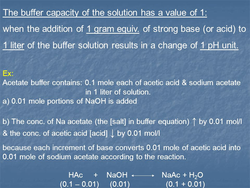 The buffer capacity of the solution has a value of 1: when the addition of 1 gram equiv. of strong base (or acid) to 1 liter of the buffer solution re