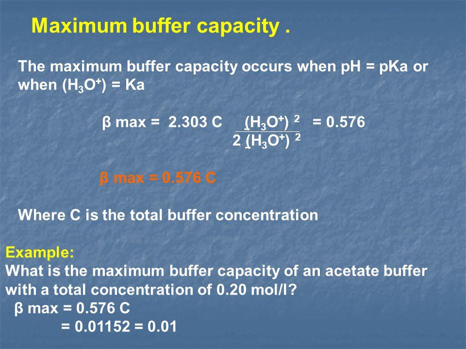 Maximum buffer capacity. The maximum buffer capacity occurs when pH = pKa or when (H 3 O + ) = Ka max = 2.303 C (H 3 O + ) 2 = 0.576 β 2 (H 3 O + ) 2
