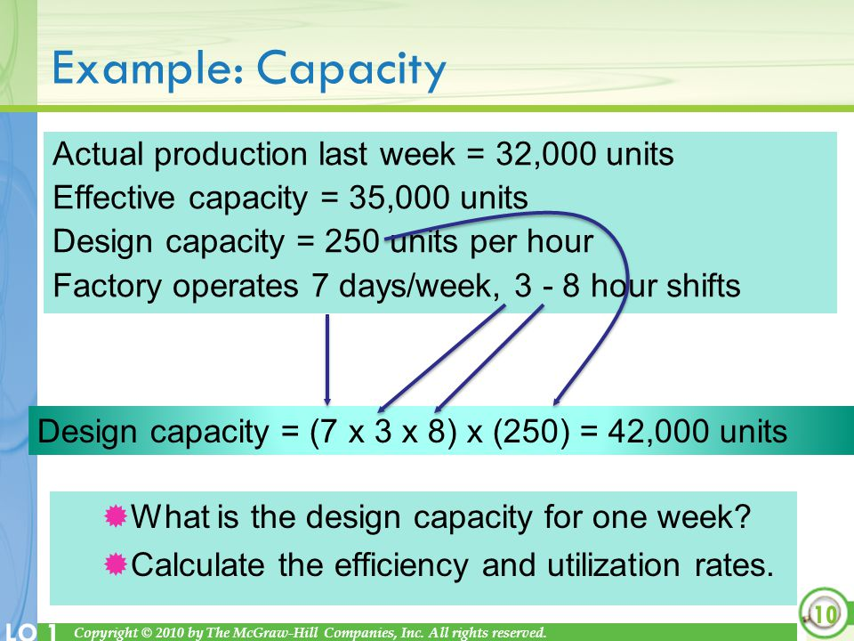 Copyright © 2010 by The McGraw-Hill Companies, Inc. All rights reserved. LO 1 Example: Capacity Actual production last week = 32,000 units Effective c