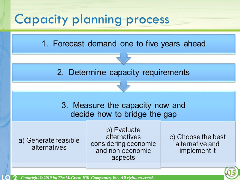 Copyright © 2010 by The McGraw-Hill Companies, Inc. All rights reserved. LO 2 Capacity planning process 3. Measure the capacity now and decide how to