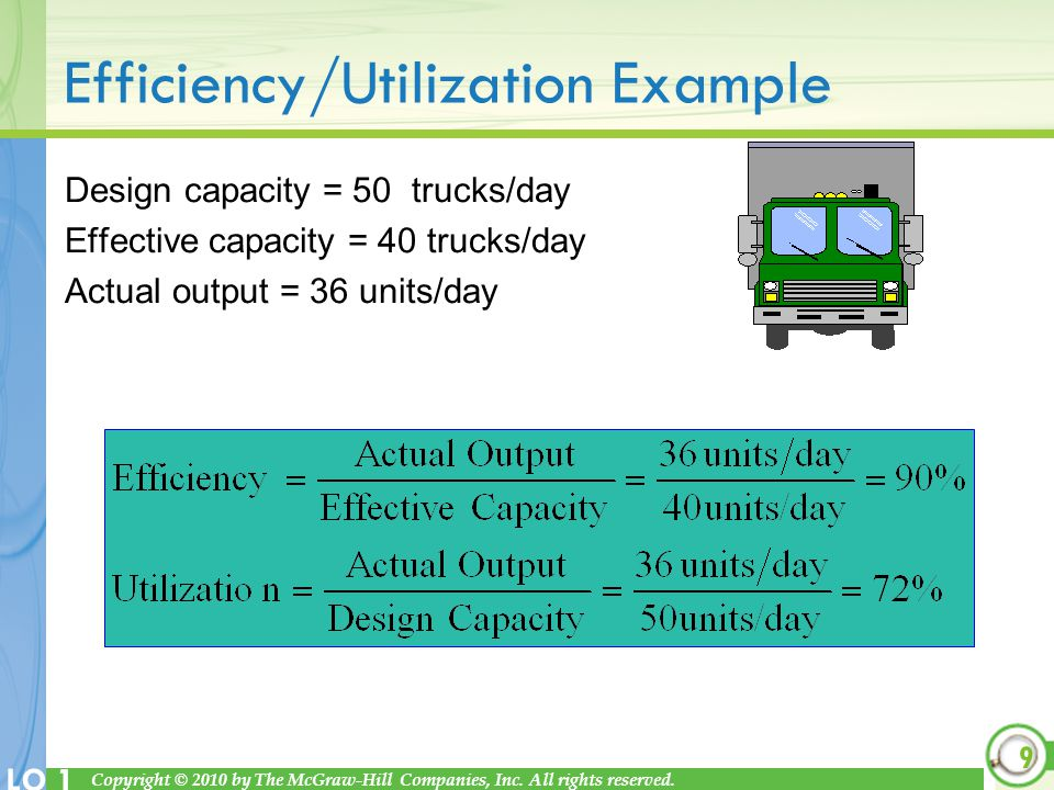 Copyright © 2010 by The McGraw-Hill Companies, Inc. All rights reserved. LO 1 Efficiency/Utilization Example Design capacity = 50 trucks/day Effective