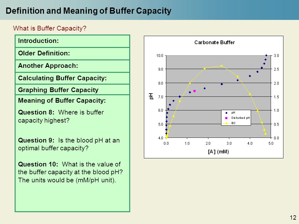 12 Introduction: A buffer is a solution that resists changes in pH when acid or base is added. Buffer Capacity is an attempt to quantify this resistan