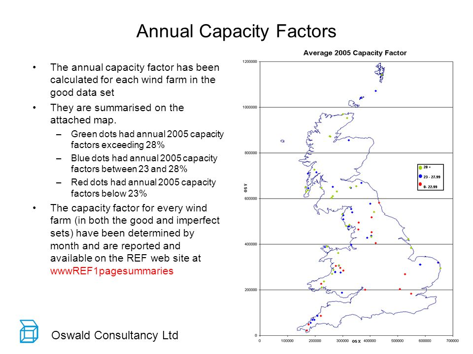 Oswald Consultancy Ltd Regional wind analysis results - 2005 Clusters of wind farms have been grouped into eight convenient regions to allow understanding of performance across the country.