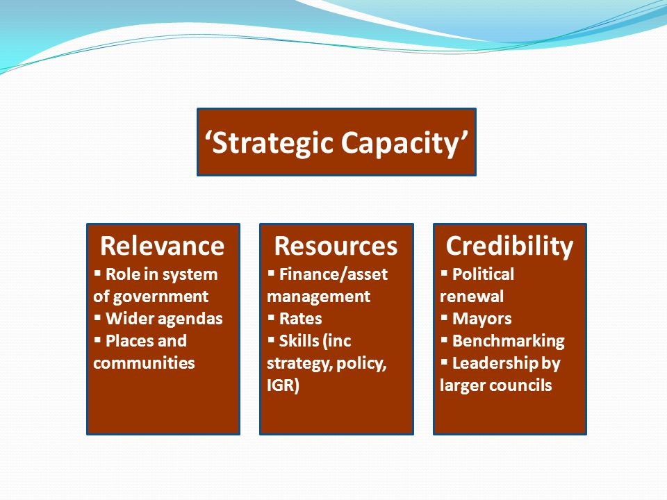 Strategic Capacity Relevance Role in system of government Wider agendas Places and communities Credibility Political renewal Mayors Benchmarking Leade