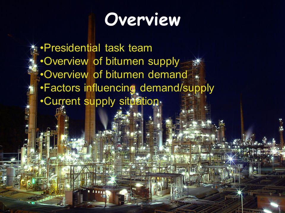 Bitumen consumption in 2006 1 2 3 3 3