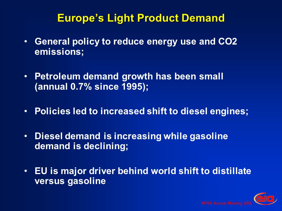 NPRA Annual Meeting 2006 Europes Light Product Demand General policy to reduce energy use and CO2 emissions; Petroleum demand growth has been small (annual 0.7% since 1995); Policies led to increased shift to diesel engines; Diesel demand is increasing while gasoline demand is declining; EU is major driver behind world shift to distillate versus gasoline