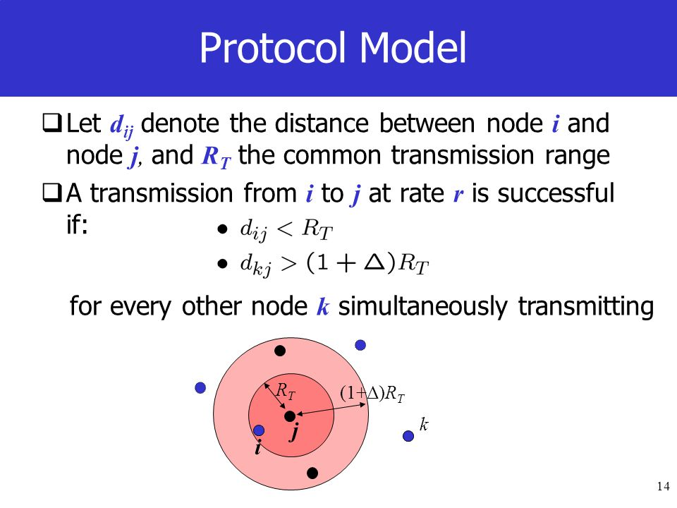14 Protocol Model Let d ij denote the distance between node i and node j, and R T the common transmission range A transmission from i to j at rate r is successful if: for every other node k simultaneously transmitting RTRT (1+Δ)R T i j k