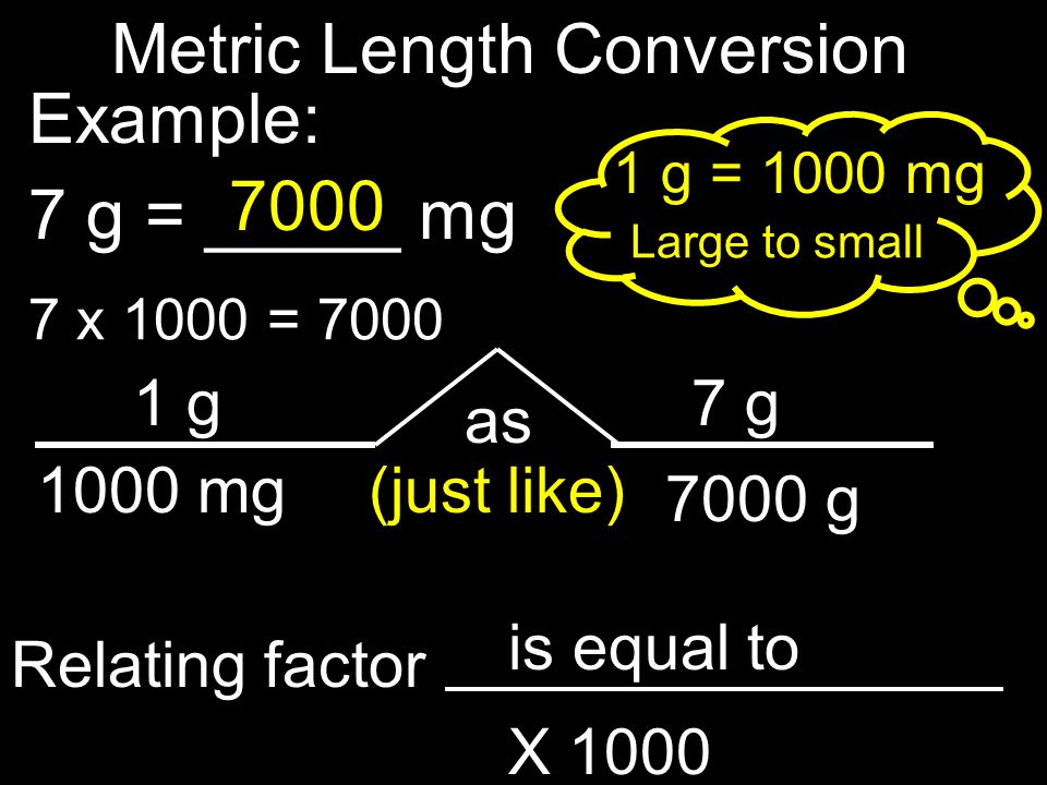 Metric Length Conversion Example: 7 g = _____ mg 1 g = 1000 mg 7 x 1000 = 7000 7000 Large to small as (just like) Relating factor 1 g is equal to 7 g
