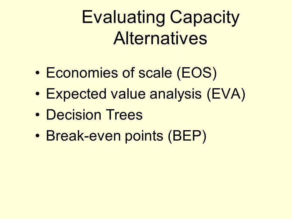 Evaluating Capacity Alternatives Economies of scale (EOS) Expected value analysis (EVA) Decision Trees Break-even points (BEP)
