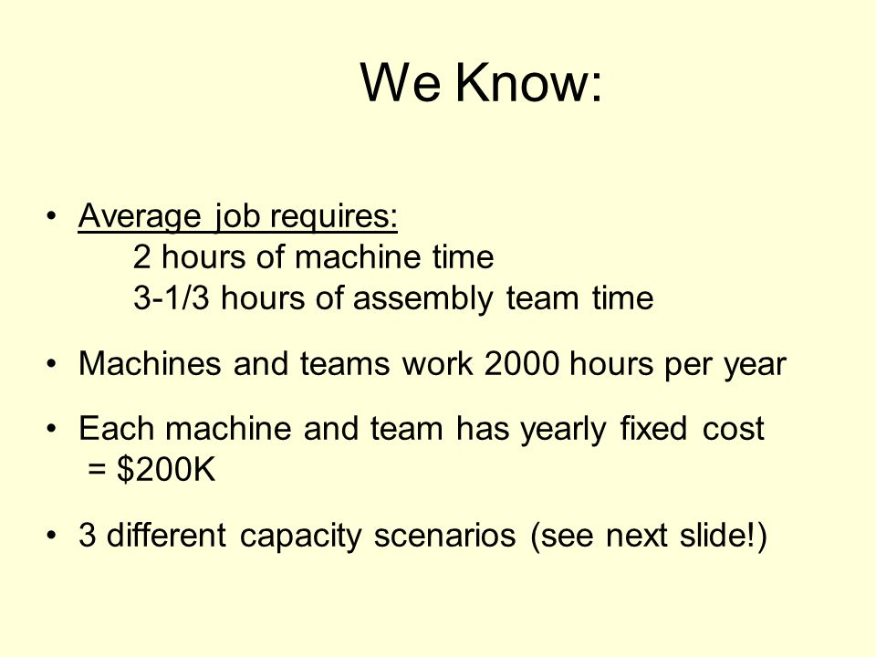 We Know: Average job requires: 2 hours of machine time 3-1/3 hours of assembly team time Machines and teams work 2000 hours per year Each machine and