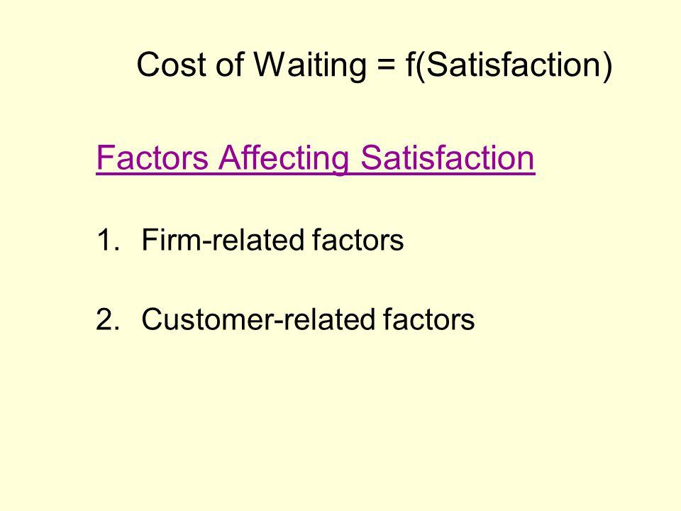 Cost of Waiting = f(Satisfaction) Factors Affecting Satisfaction 1.Firm-related factors 2.Customer-related factors