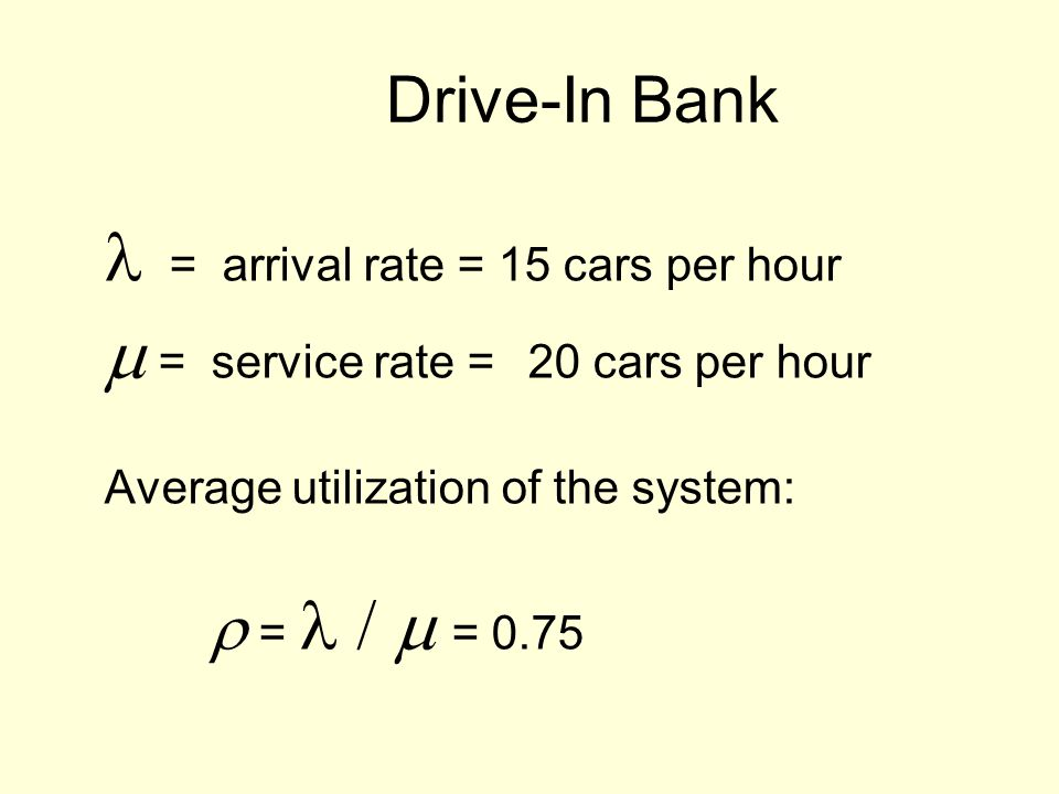 Drive-In Bank = arrival rate = 15 cars per hour = service rate =20 cars per hour Average utilization of the system: = = 0.75