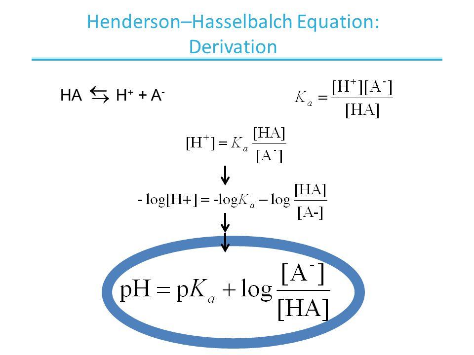 Henderson–Hasselbalch Equation: Derivation HA H + + A -