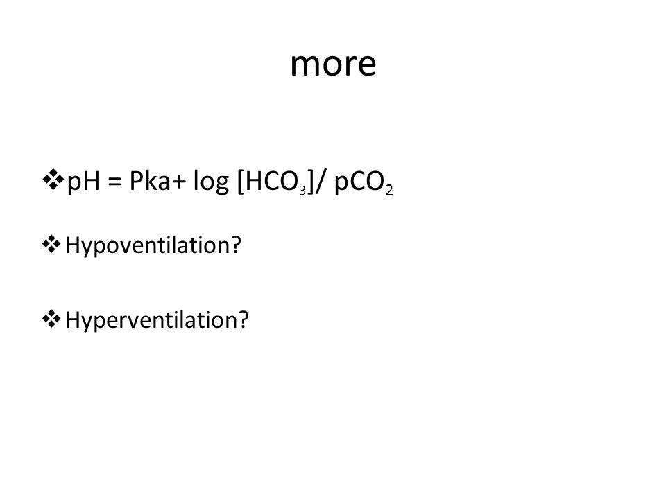 more pH = Pka+ log [HCO 3 ]/ pCO 2 Hypoventilation? Hyperventilation?