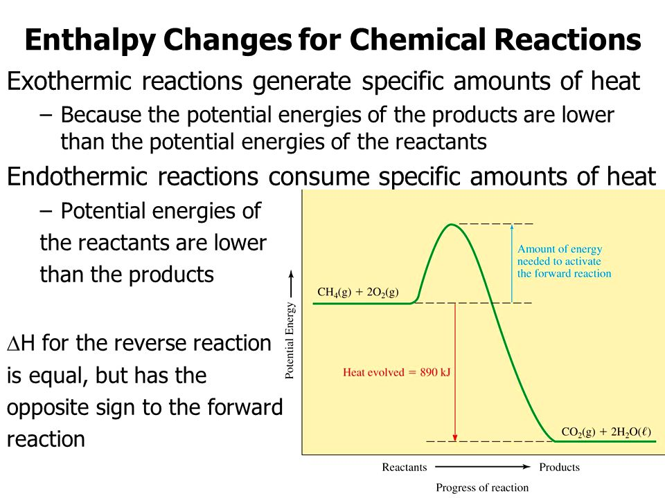 Enthalpy Changes for Chemical Reactions Exothermic reactions generate specific amounts of heat –Because the potential energies of the products are lower than the potential energies of the reactants Endothermic reactions consume specific amounts of heat –Potential energies of the reactants are lower than the products H for the reverse reaction is equal, but has the opposite sign to the forward reaction