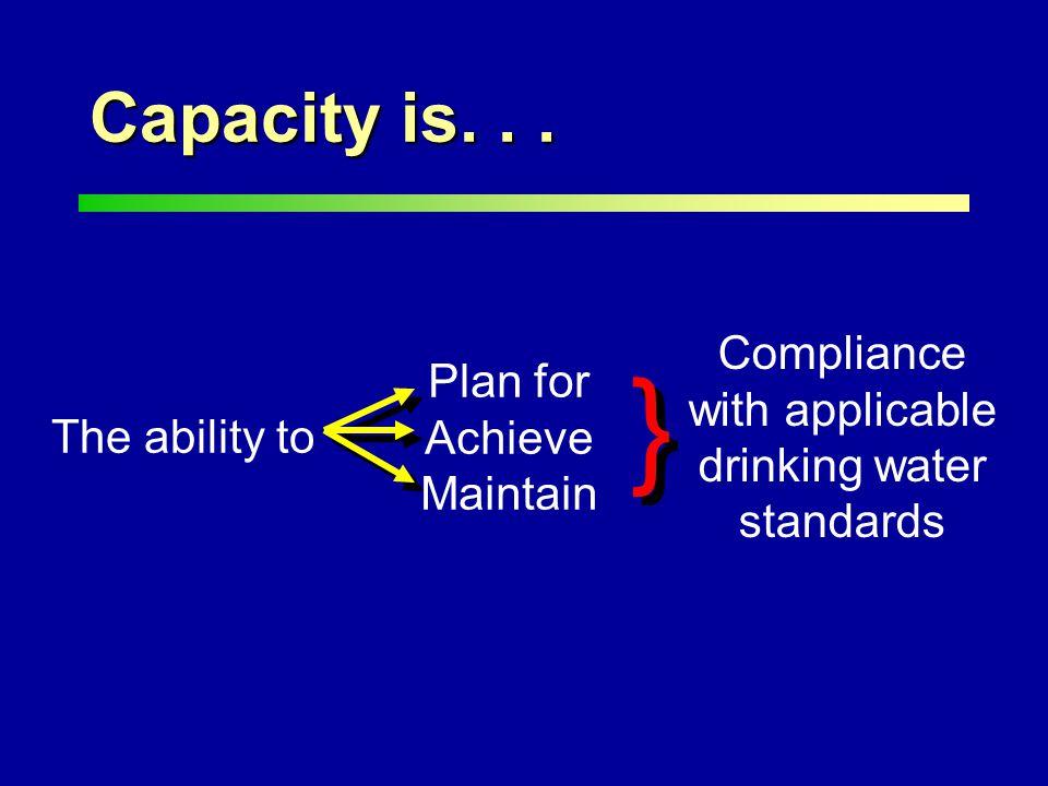 Capacity is...