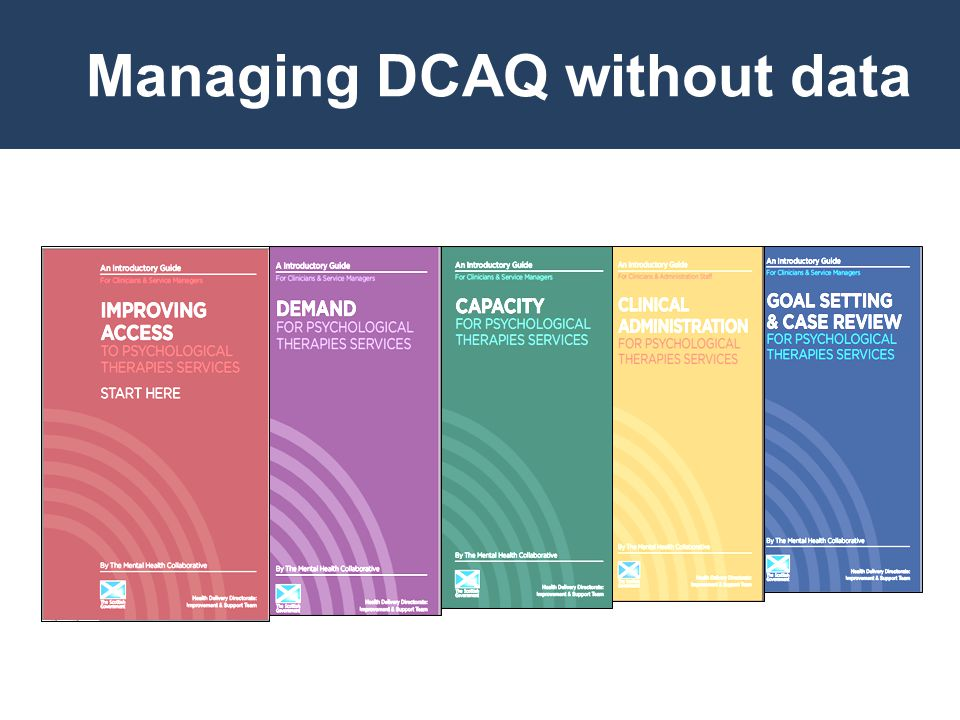 Managing DCAQ without data