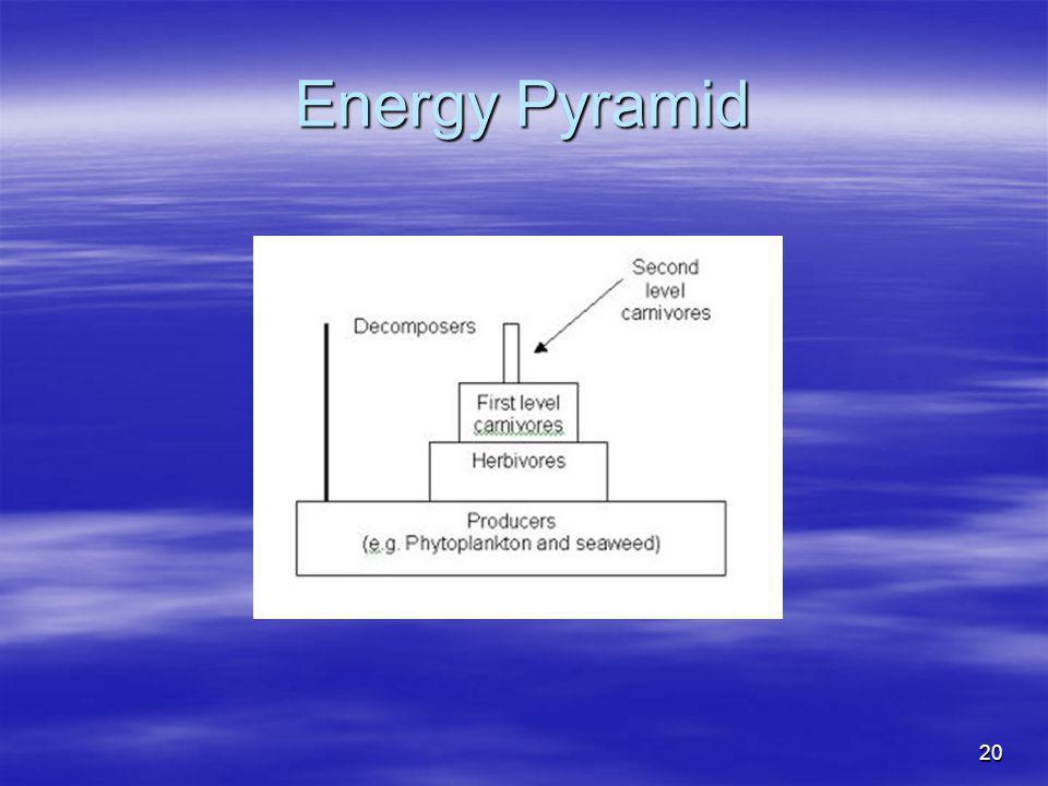 20 Energy Pyramid