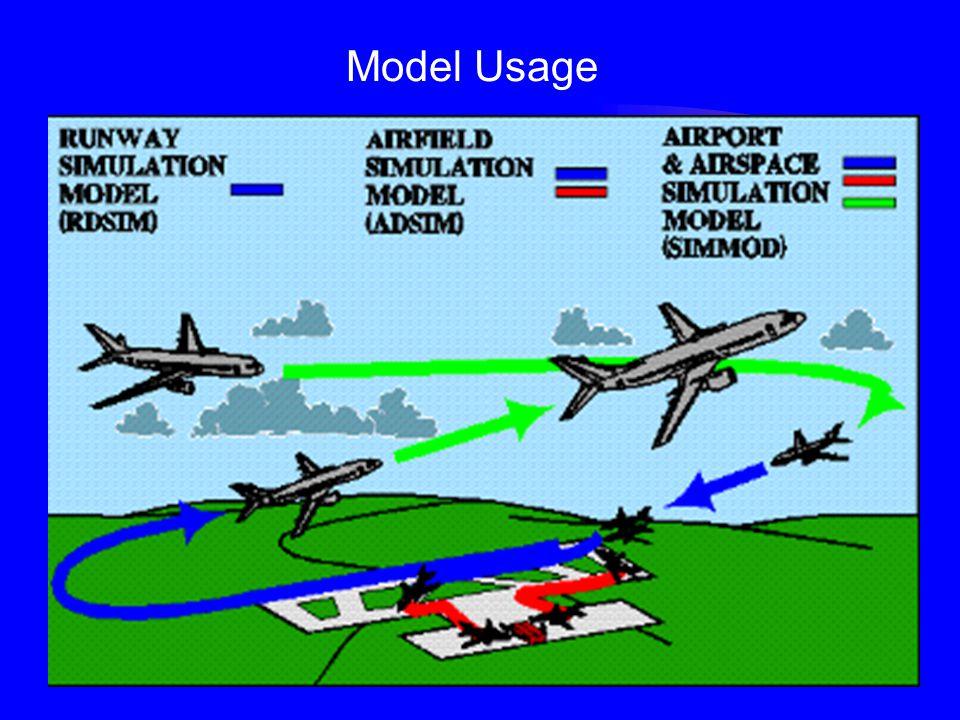 Model Usage