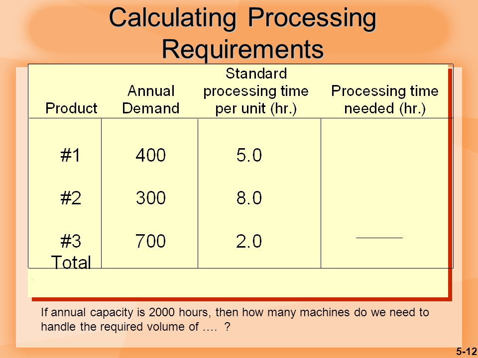 5-12 Calculating Processing Requirements If annual capacity is 2000 hours, then how many machines do we need to handle the required volume of …. ?