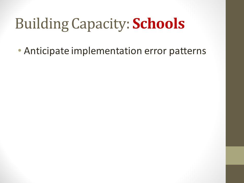Building Capacity: Schools Anticipate implementation error patterns