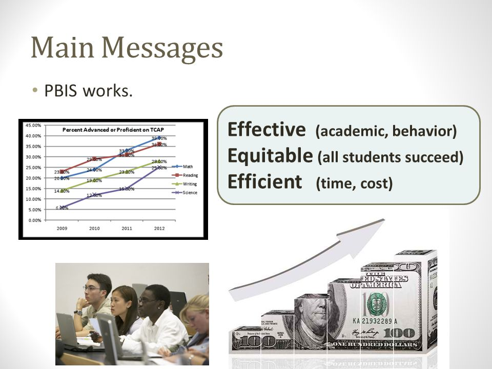 Main Messages PBIS works. Effective (academic, behavior) Equitable (all students succeed) Efficient (time, cost)