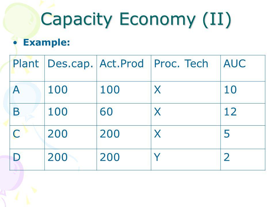 Capacity Economy (II) Example: PlantDes.cap.Act.ProdProc. TechAUC A100 X10 B10060X12 C200 X5 D Y2
