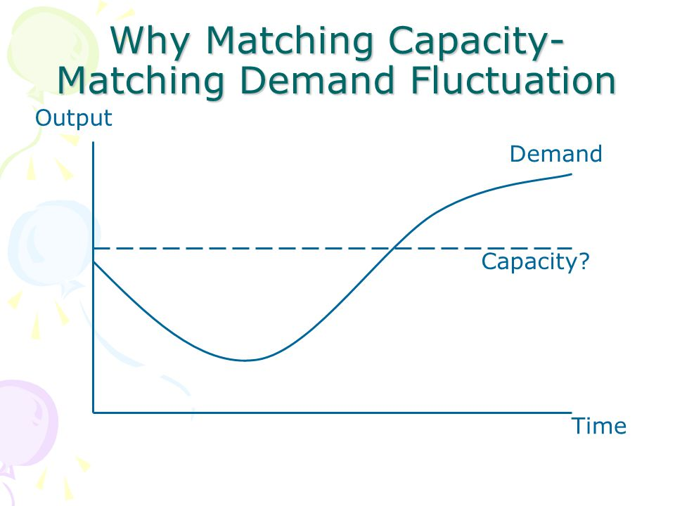 Why Matching Capacity- Matching Demand Fluctuation Output Time Capacity? Demand
