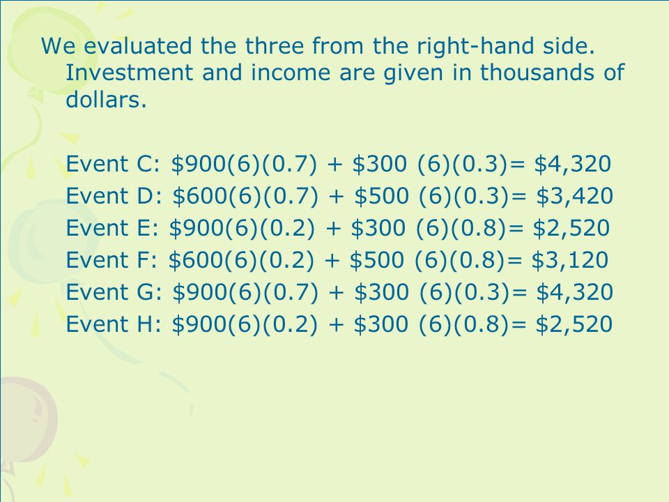 We evaluated the three from the right-hand side. Investment and income are given in thousands of dollars. Event C: $900(6)(0.7) + $300 (6)(0.3)= $4,32