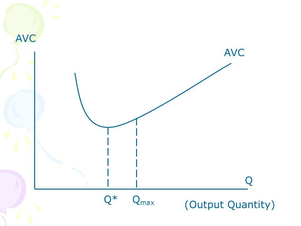 AVC Q (Output Quantity) Q*Q max