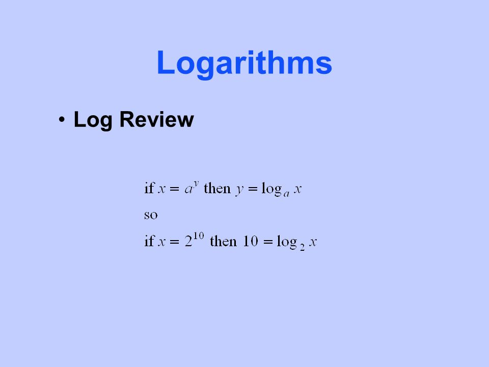 Logarithms Log Review