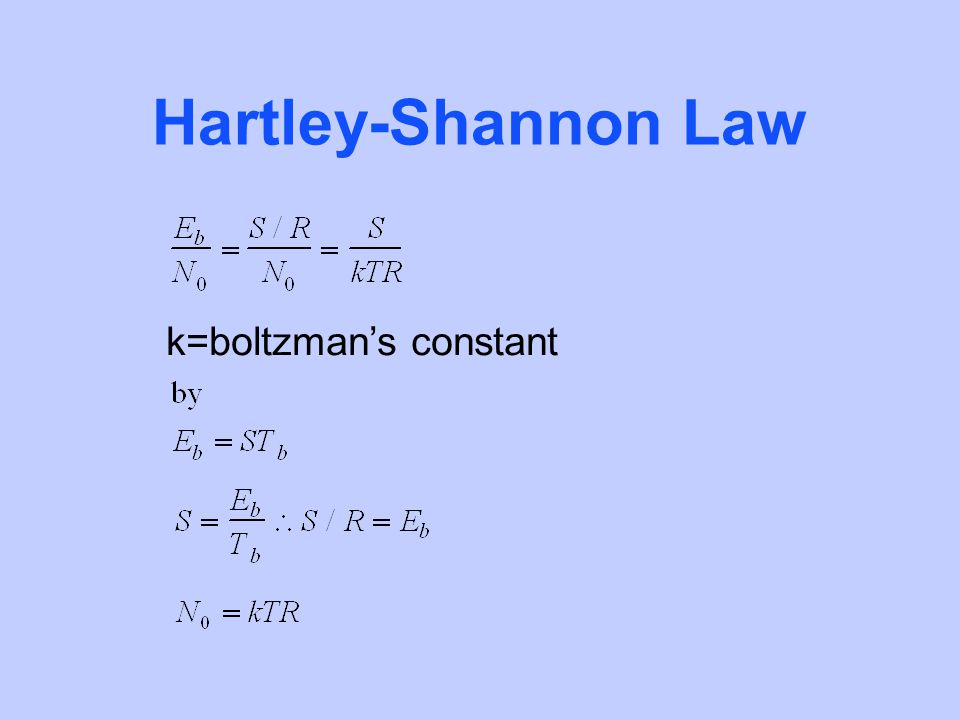 Hartley-Shannon Law k=boltzmans constant
