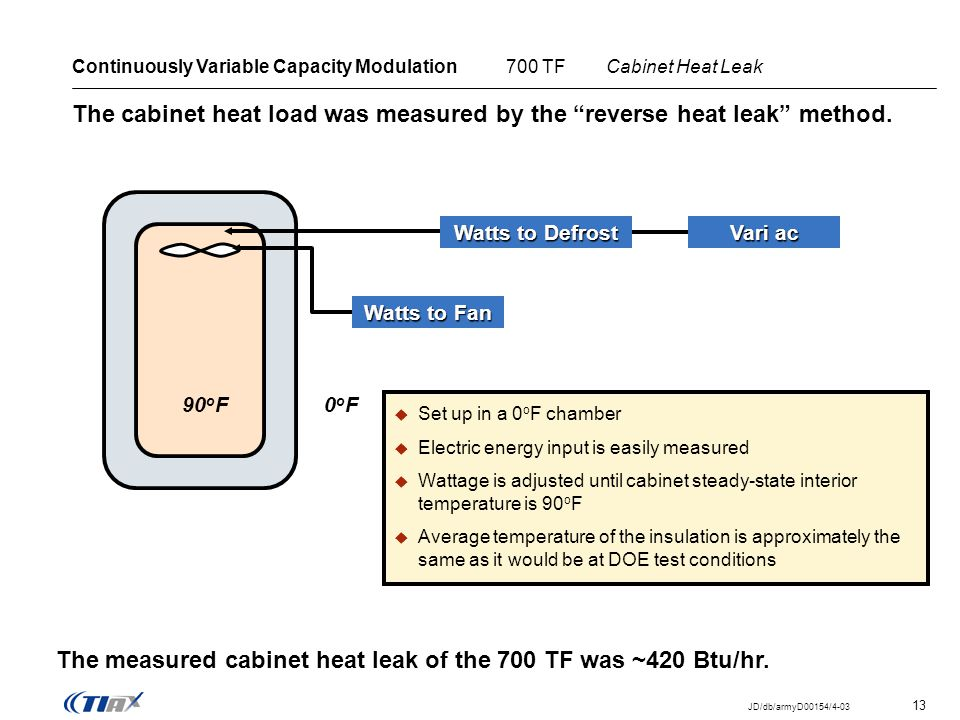 13 JD/db/armyD00154/4-03 The cabinet heat load was measured by the reverse heat leak method. Continuously Variable Capacity Modulation 700 TF Cabinet