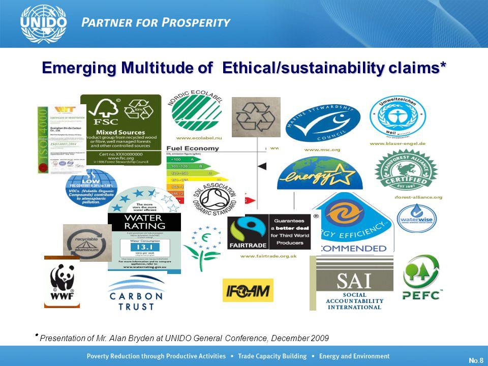 UNIDO/TCB/LG/140910/ISO Oslo No.8 Emerging Multitude of Ethical/sustainability claims* * Presentation of Mr.
