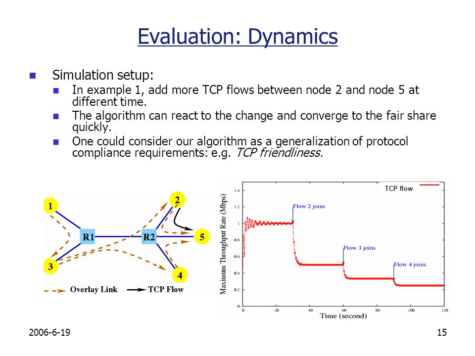 Evaluation: Dynamics Simulation setup: In example 1, add more TCP flows between node 2 and node 5 at different time.