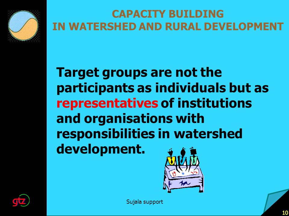 Sujala support 10 Target groups are not the participants as individuals but as representatives of institutions and organisations with responsibilities in watershed development.