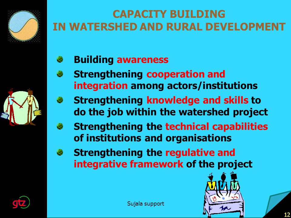 Sujala support 12 Building awareness Strengthening cooperation and integration among actors/institutions Strengthening knowledge and skills to do the job within the watershed project Strengthening the technical capabilities of institutions and organisations Strengthening the regulative and integrative framework of the project CAPACITY BUILDING IN WATERSHED AND RURAL DEVELOPMENT
