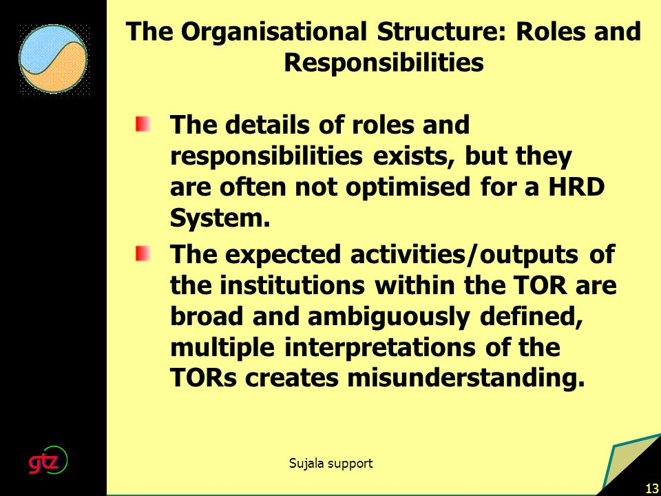 Sujala support 13 The Organisational Structure: Roles and Responsibilities The details of roles and responsibilities exists, but they are often not optimised for a HRD System.