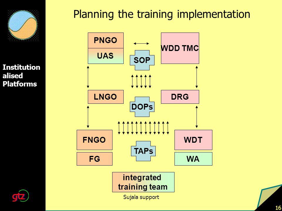 Sujala support 16 Institution alised Platforms FNGO LNGO PNGO WA DRG UAS FG integrated training team WDT SOP DOPs TAPs WDD TMC Planning the training i