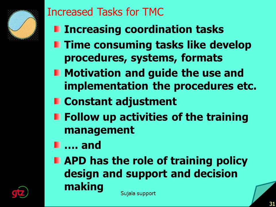 Sujala support 31 Increasing coordination tasks Time consuming tasks like develop procedures, systems, formats Motivation and guide the use and implem