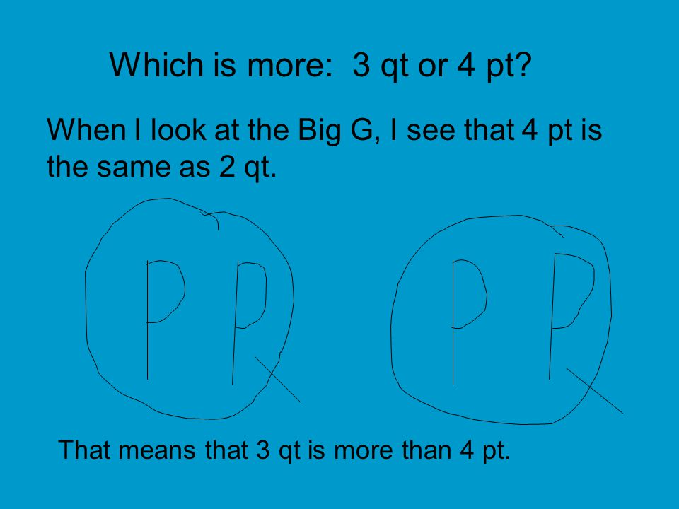 Which is more: 3 qt or 4 pt. When I look at the Big G, I see that 4 pt is the same as 2 qt.