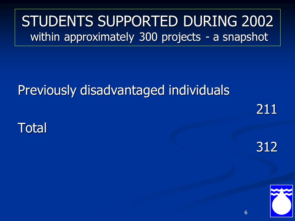 6 STUDENTS SUPPORTED DURING 2002 within approximately 300 projects - a snapshot Previously disadvantaged individuals 211Total312