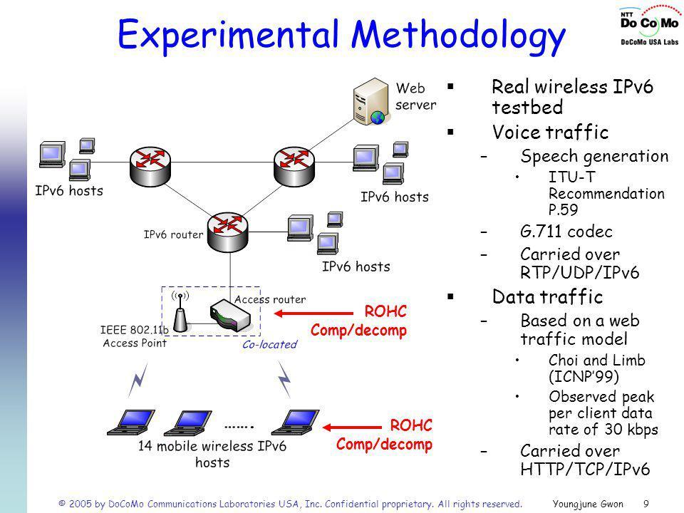 © 2005 by DoCoMo Communications Laboratories USA, Inc.