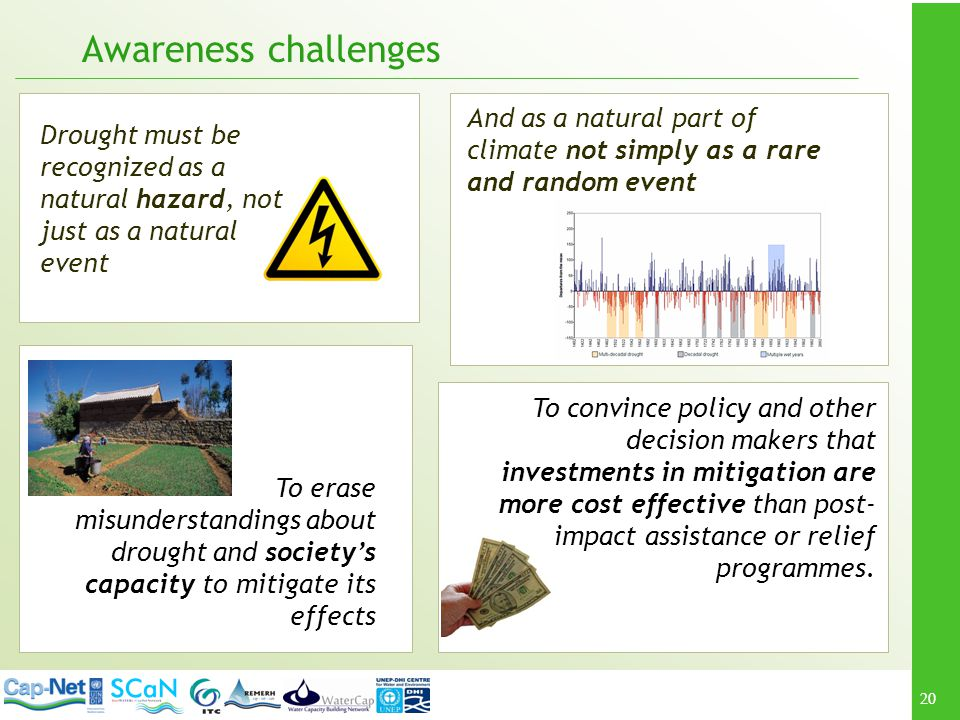 20 Awareness challenges Drought must be recognized as a natural hazard, not just as a natural event And as a natural part of climate not simply as a rare and random event To erase misunderstandings about drought and societys capacity to mitigate its effects To convince policy and other decision makers that investments in mitigation are more cost effective than post- impact assistance or relief programmes.