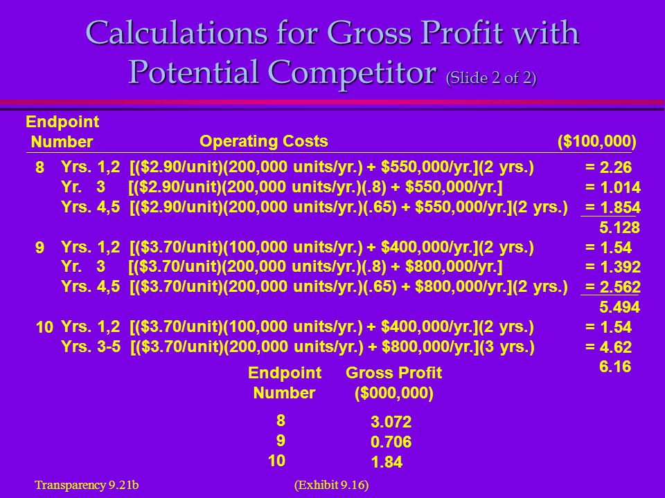 Operating Costs ($100,000) 8 9 10 Yrs. 1,2 [($2.90/unit)(200,000 units/yr.) + $550,000/yr.](2 yrs.) Yr. 3 [($2.90/unit)(200,000 units/yr.)(.8) + $550,