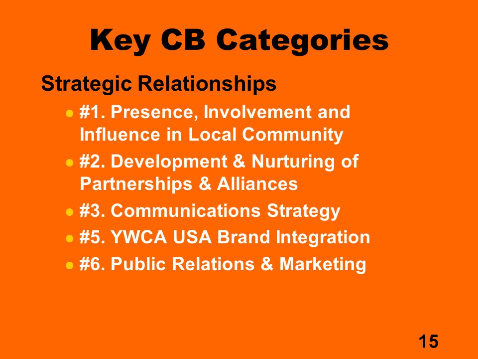 15 Key CB Categories Strategic Relationships #1.