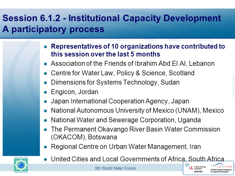 5th World Water Forum Session 6.1.2 - Institutional Capacity Development A participatory process Consultation on session and process design Sharing and discussion of answers to key questions in virtual group meetings Identification of discussion themes for this session