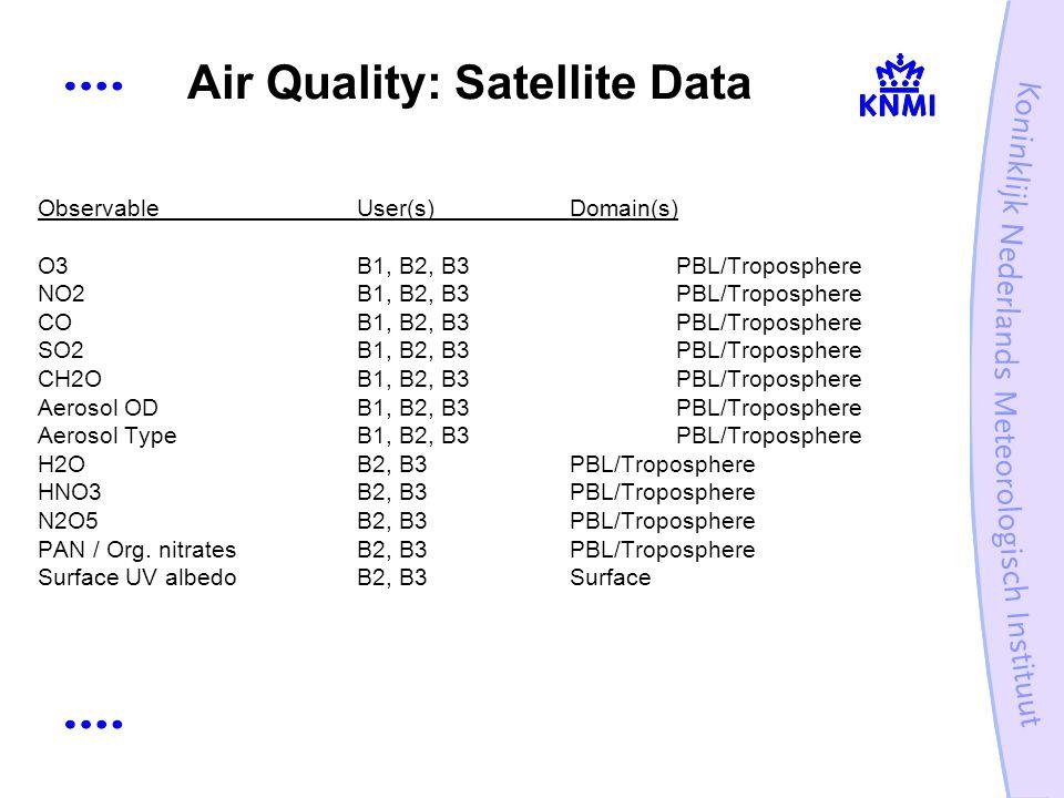 Air Quality: Satellite Data ObservableUser(s)Domain(s) O3B1, B2, B3PBL/Troposphere NO2 B1, B2, B3PBL/Troposphere COB1, B2, B3PBL/Troposphere SO2B1, B2, B3PBL/Troposphere CH2OB1, B2, B3PBL/Troposphere Aerosol ODB1, B2, B3PBL/Troposphere Aerosol TypeB1, B2, B3PBL/Troposphere H2OB2, B3PBL/Troposphere HNO3B2, B3PBL/Troposphere N2O5B2, B3PBL/Troposphere PAN / Org.